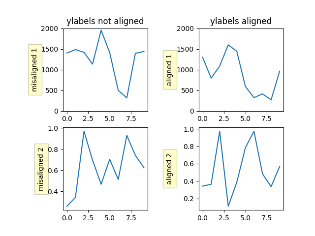 How-To — Matplotlib 2 0 0b1 post7580 dev0+ge487118 documentation