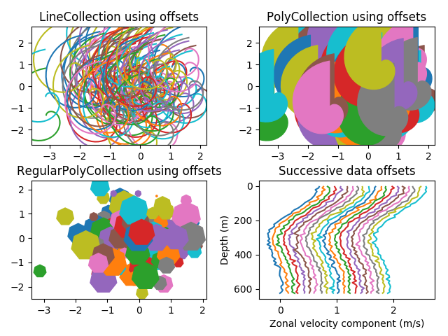 Line, Poly and RegularPoly Collection with autoscaling