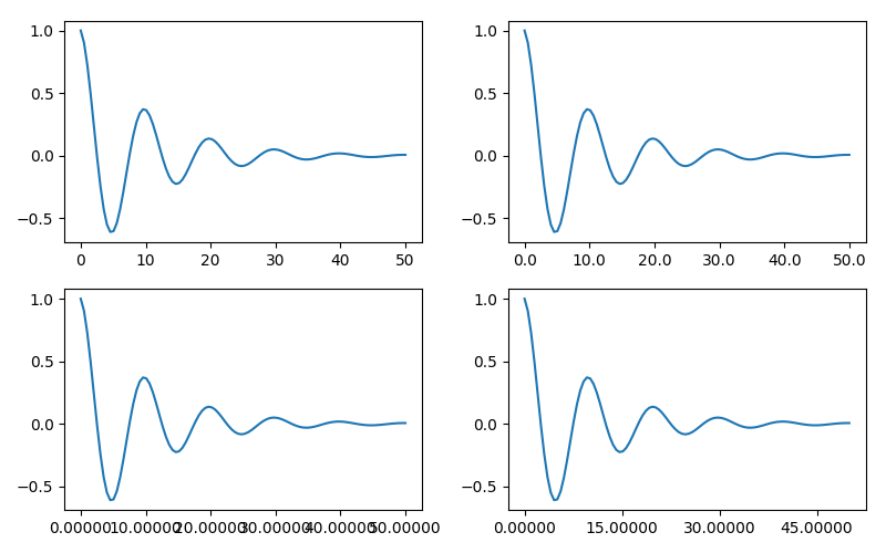 Text in Matplotlib Plots — Matplotlib 2 0 0b1 post7580 dev0+