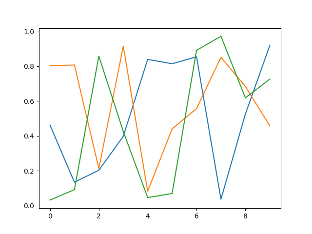 Usage Guide — Matplotlib 2 0 0b1 post7580 dev0+ge487118 documentation