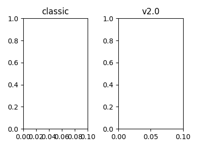 Changes to the default style — Matplotlib 2 0 0b1 post7580